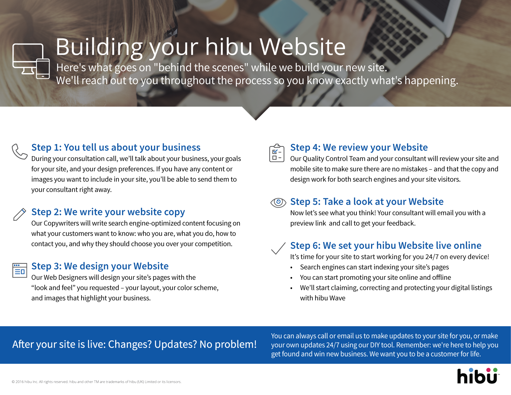 hibu Premium Website Next Steps Guide