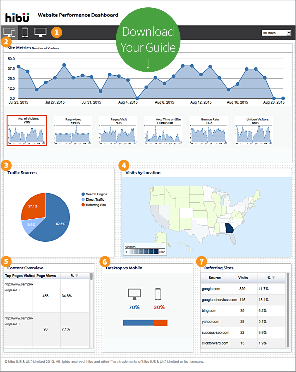 hibu-website-analytics-guide-04-06-2016f