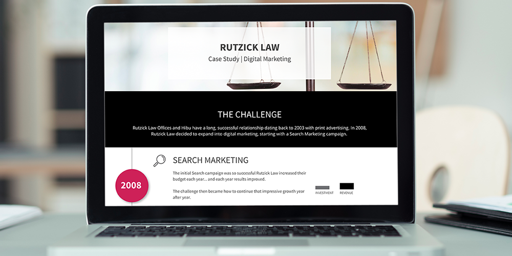 Small Business Success – Rutzick Law Offices