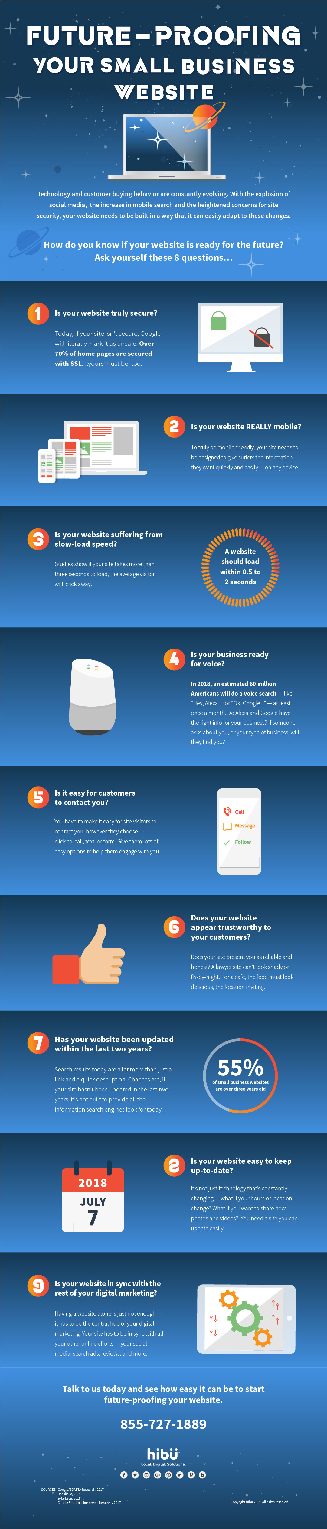 Future-proofing your small business website Infographic