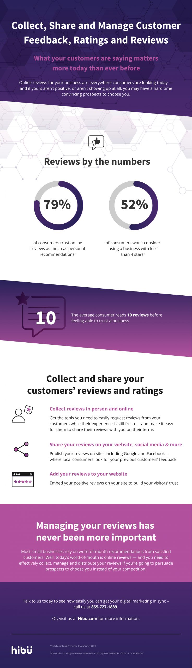 Hibu's infographic about online reviews for small businesses