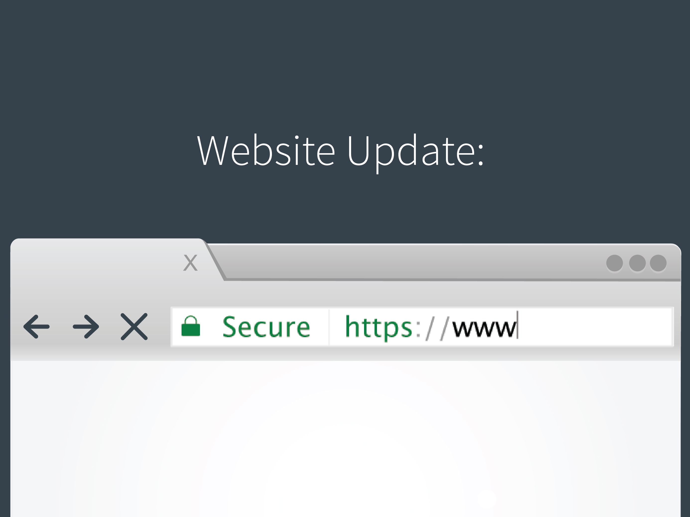 Hibu Websites SSL HTTPS